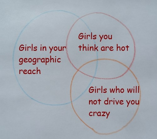 girls that you can love